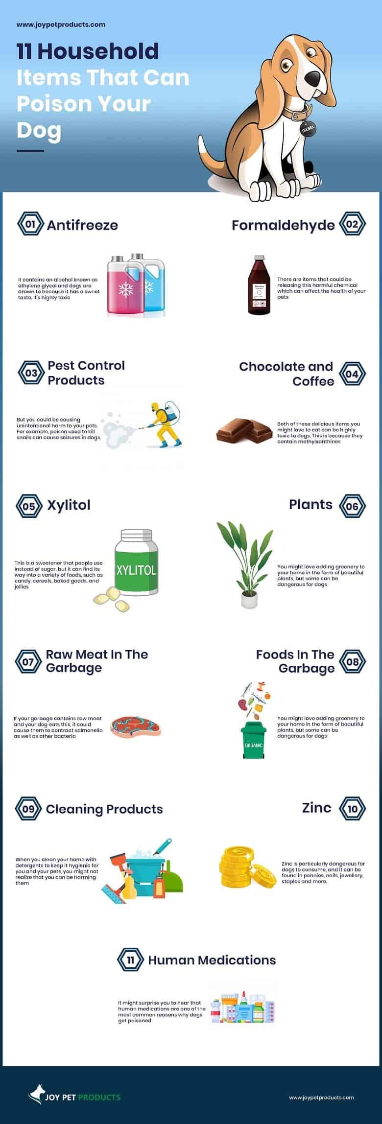 Poisonous Items